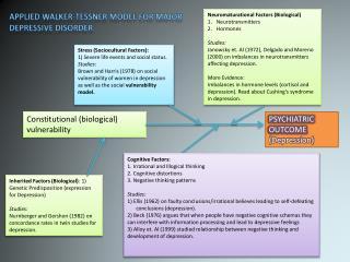 Inherited Factors (Biological) : 1) Genetic Predisposition (expression for Depression) Studies:
