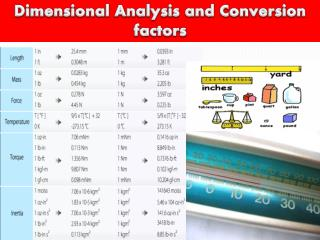 Dimensional Analysis and Conversion factors