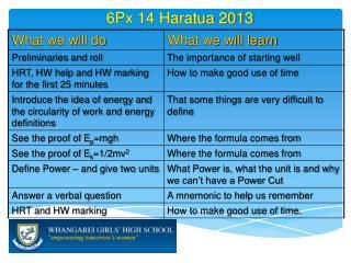 6 Px 14  Haratua  2013
