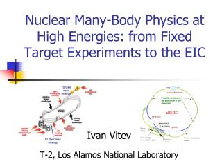 Nuclear Many-Body Physics at High Energies: from Fixed Target Experiments to the EIC
