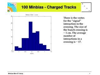 100 Minbias - Charged Tracks