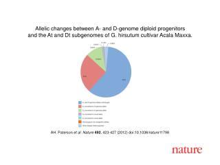 AH. Paterson  et al. Nature  492 , 423-427 (2012) doi:10.1038/nature11798