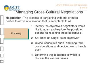Managing Cross-Cultural Negotiations