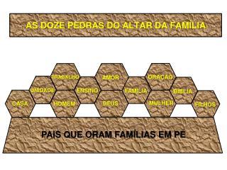 AS DOZE PEDRAS DO ALTAR DA FAMÍLIA