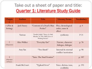 Take out a sheet of paper and title: Quarter 1: Literature Study Guide