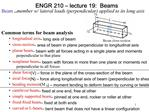 ENGR 210   lecture 19:  Beams