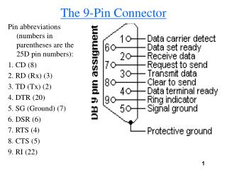 The 9-Pin Connector