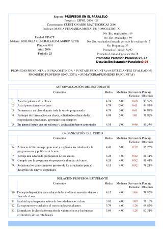 Reporte:  PROFESOR EN EL PARALELO Proyecto: ESPOL 2006 - 2S