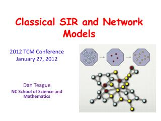 Classical SIR and Network Models