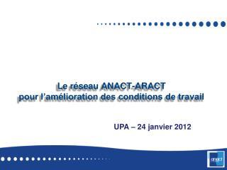 Le réseau ANACT-ARACT  pour l'amélioration des conditions de travail