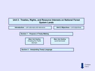 Unit 2 �  Treaties, Rights, and Resource Interests on National Forest System Lands