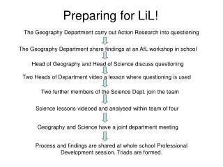 Preparing for LiL!
