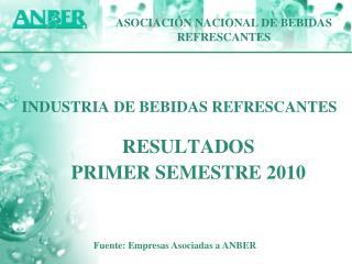 INDUSTRIA DE BEBIDAS REFRESCANTES