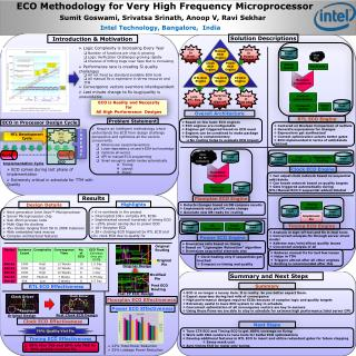 ECO Methodology for Very High Frequency Microprocessor
