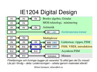 IE1204 Digital Design