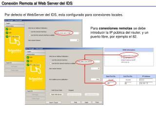 Por defecto el WebServer del IDS, esta configurado para conexiones locales.