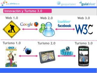Innovaci�n y Turismo 3.0