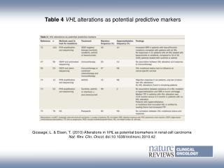 Table 4 VHL  alterations as potential predictive markers