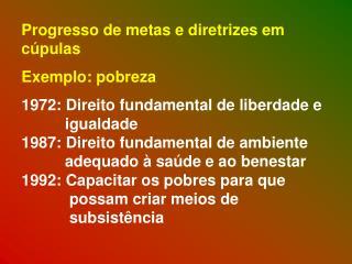 Progresso de metas e diretrizes em cúpulas Exemplo: pobreza