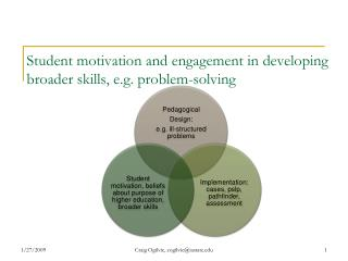 Student motivation and engagement in developing broader skills, e.g. problem-solving