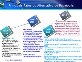 Principais Fatos do Alternativo de Petrópolis