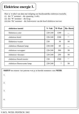 Hier is 'n tabel van data met inligting oor huishoudelike elektriese toestelle.