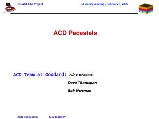 ACD Pedestals ACD Team at Goddard: Alex Moiseev