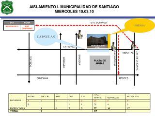 AISLAMIENTO I. MUNICIPALIDAD DE SANTIAGO  MIERCOLES 10.03.10