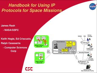 Handbook for Using IP Protocols for Space Missions