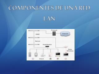 COMPONENTES DE UNA RED LAN