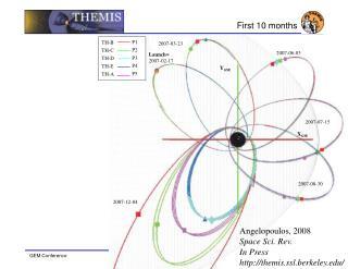 Launch= 2007-02-17