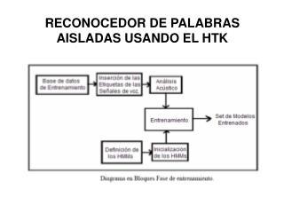 RECONOCEDOR DE PALABRAS AISLADAS USANDO EL HTK