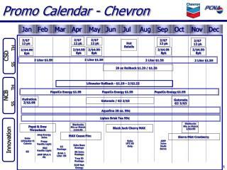 Promo Calendar - Chevron
