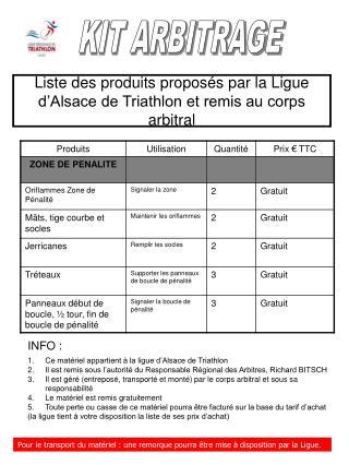 Liste des produits proposés par la Ligue d'Alsace de Triathlon et remis au corps arbitral