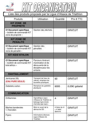 Liste des produits proposés par la Ligue d'Alsace de Triathlon