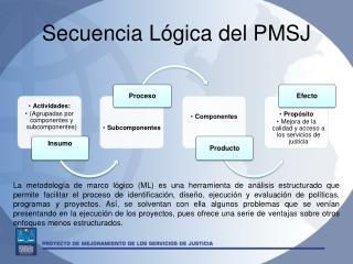Secuencia Lógica del PMSJ