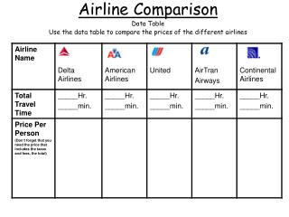 Airline Comparison Data Table Use the data table to compare the prices of the different airlines