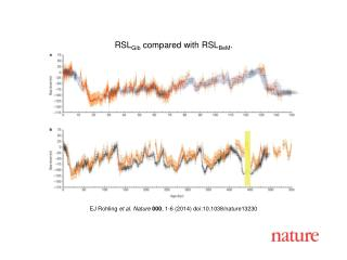 EJ Rohling  et al. Nature  000 , 1-6 (2014)  doi:10.1038/nature13230