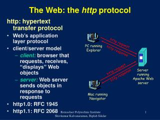 The Web: the  http  protocol