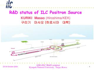 R&D status of ILC Positron Source KURIKI Masao (Hiroshima/KEK)  구리기 마사오  ( 히로시마 대학 )
