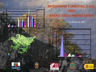 INVENTARIO FORESTAL C.A. de EUSKADI. 2005