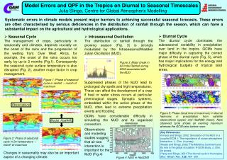 Model Errors and QPF in the Tropics on Diurnal to Seasonal Timescales