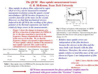 The QCM:  Mass uptake measurement issues G. B. McKenna, Texas Tech University