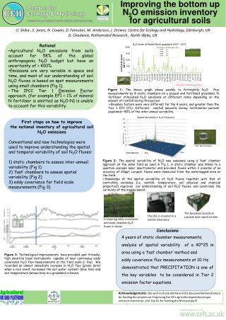 Improving the bottom up N 2 O emission inventory  for agricultural soils