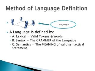 Method of Language Definition