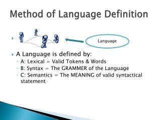 Method of Language Definition