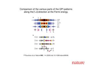P Roushan  et al. Nature 000 ,  1 - 4  (2009) doi:10.1038/nature08 308