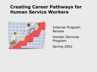 Creating Career Pathways for Human Service Workers