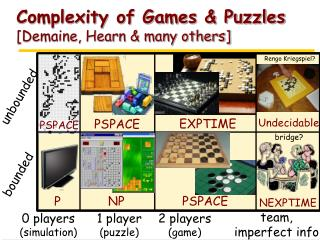Complexity of Games & Puzzles [Demaine, Hearn & many others]