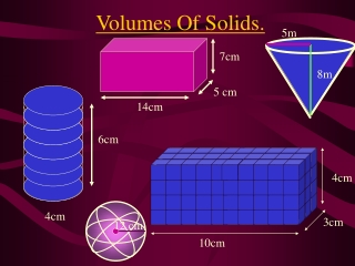 Volumes of Solids